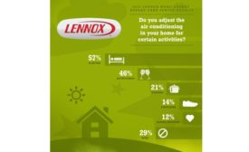 Lennox survey