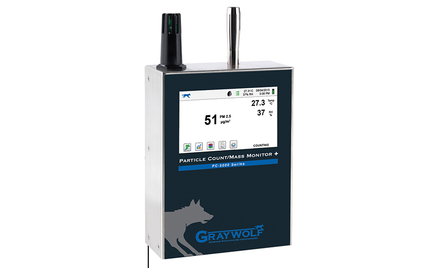 GrayWolf Sensing Solutions releases modified  particle monitors